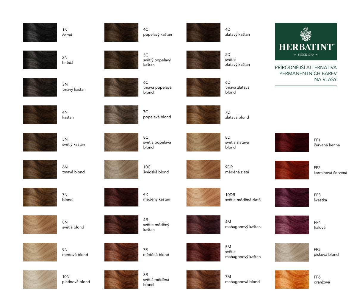 Herbatint odstínové řady - jak vybrat správný odstín